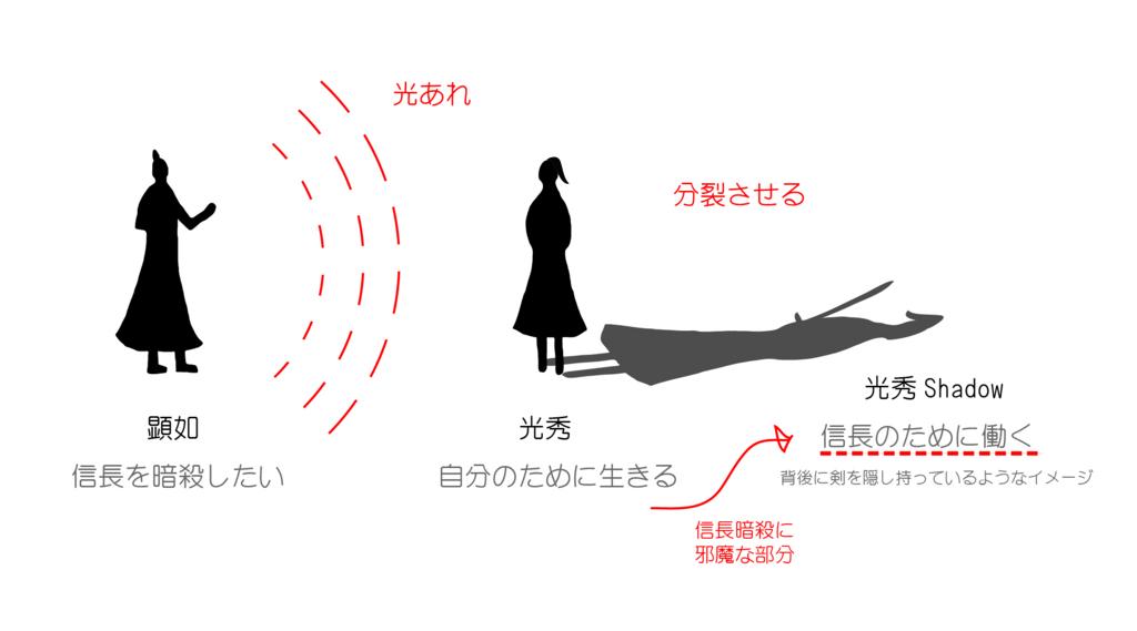 f:id:toufunokansou:20170704234831j:plain