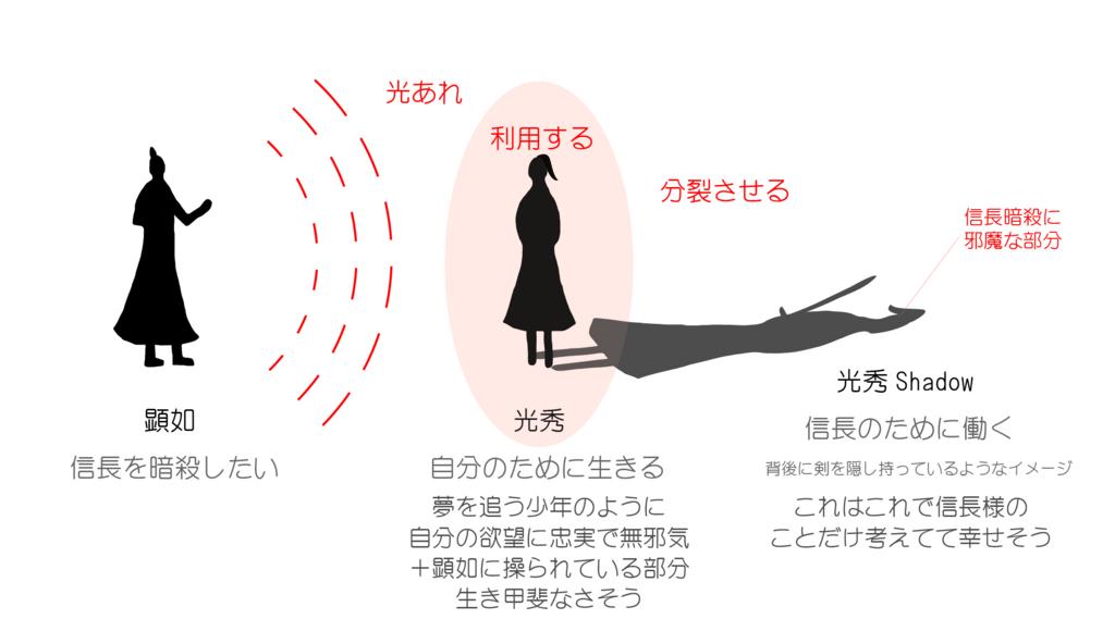 f:id:toufunokansou:20170704234833j:plain