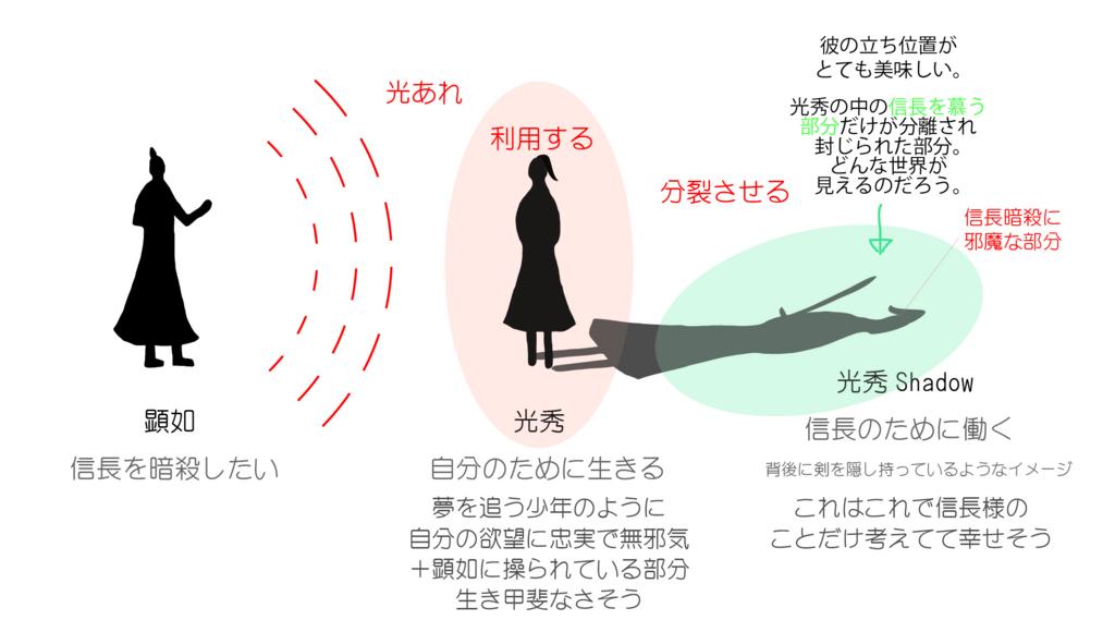 f:id:toufunokansou:20170704234835j:plain