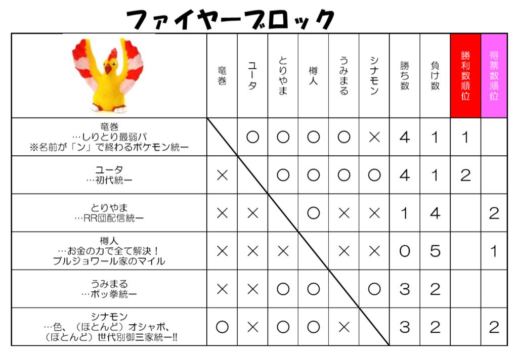f:id:touitsu-off-hp:20180419232001p:plain