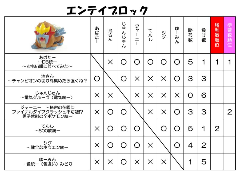 f:id:touitsu-off-hp:20180419232017p:plain