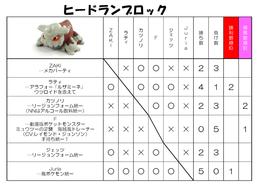 f:id:touitsu-off-hp:20180419232030p:plain