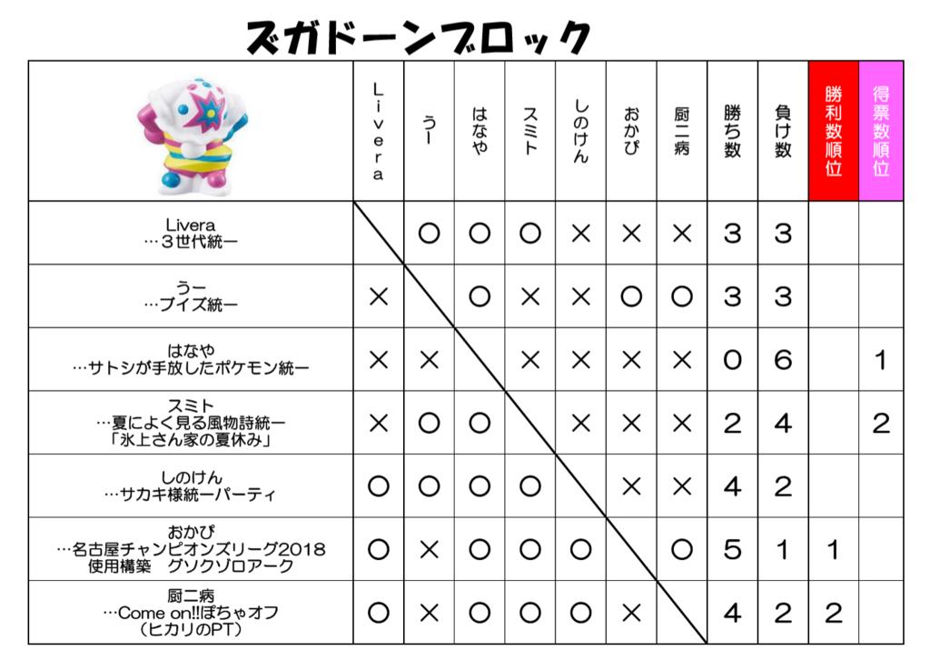 f:id:touitsu-off-hp:20180419232043p:plain