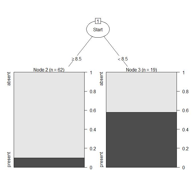 f:id:toukeier:20180903080427p:plain