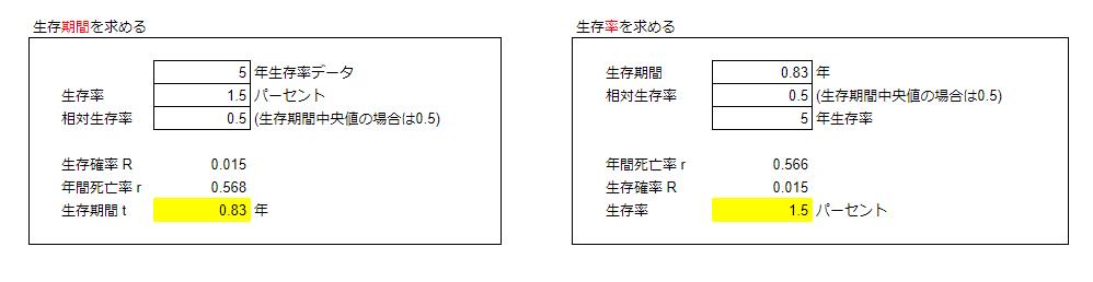 f:id:toukeier:20190915202903p:plain