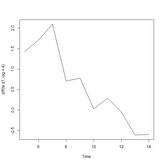 f:id:toukeier:20200126204921p:plain