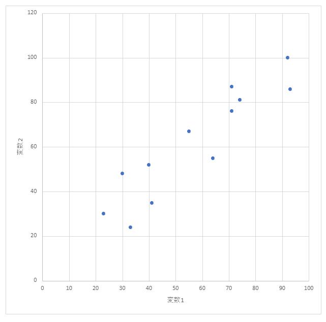f:id:toukeier:20201230154933p:plain