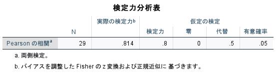 f:id:toukeier:20211011195308p:plain