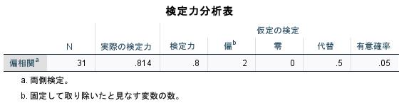 f:id:toukeier:20211011195448p:plain
