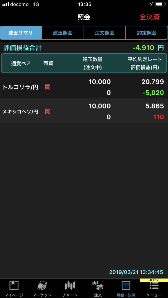 f:id:toukyougoimu:20190321162723p:plain
