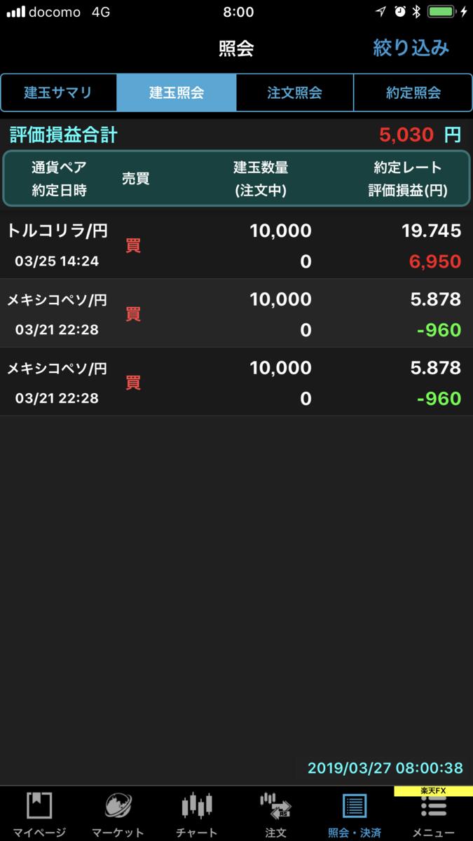 f:id:toukyougoimu:20190330160556p:plain