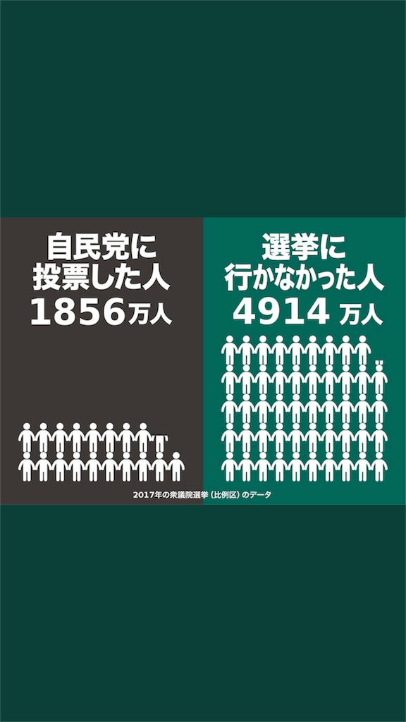 f:id:toukyougoimu:20191206120833p:image