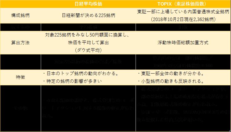 f:id:toukyousouken:20181002142515p:plain