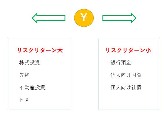 f:id:toukyousouken:20181225164059p:plain