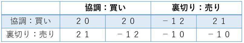 f:id:toukyousouken:20190128133059p:plain