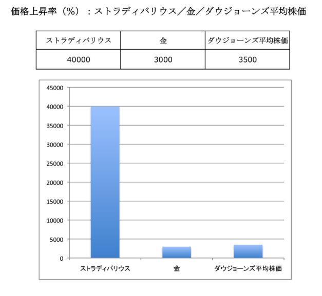 f:id:toukyousouken:20190304140654p:plain