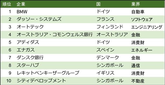 f:id:toukyousouken:20190307152702p:plain