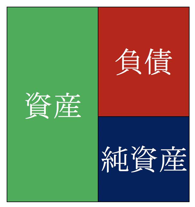 f:id:toukyousouken:20190520140148p:plain