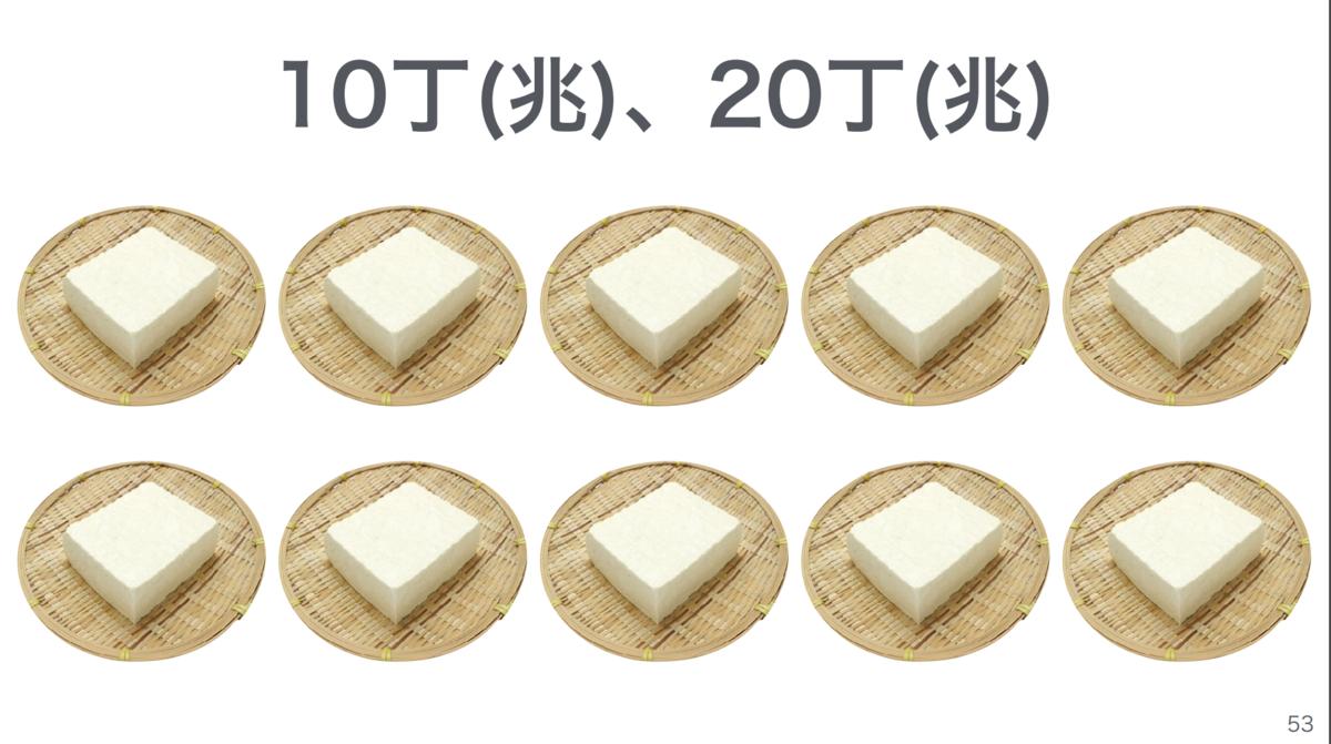 f:id:toukyousouken:20190624104921p:plain