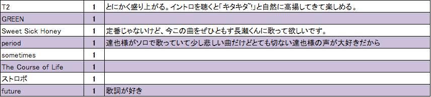 f:id:tournesolt:20160616232142j:plain