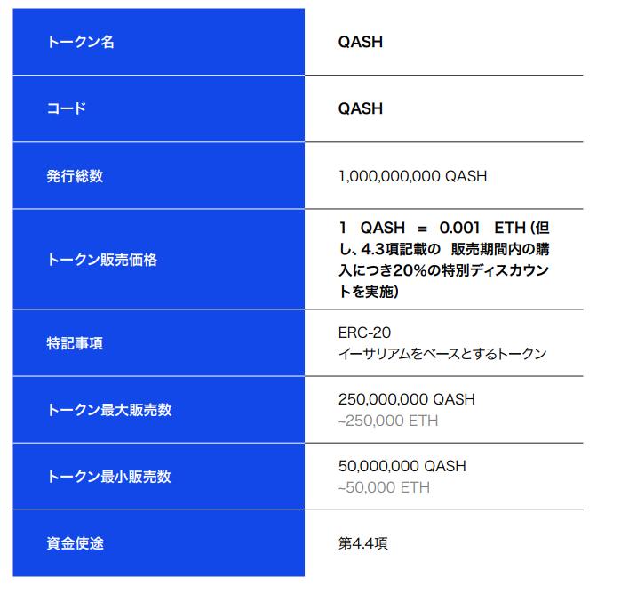 f:id:touroukawaii:20171106120215p:plain