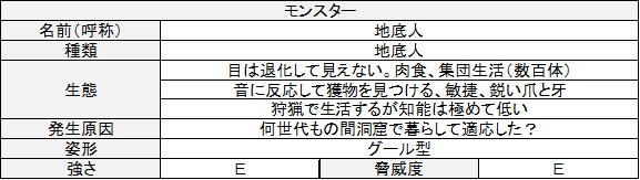 f:id:toush80:20200117150140j:plain