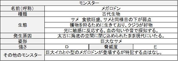 f:id:toush80:20200120160654j:plain