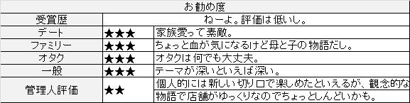 f:id:toush80:20200130222415j:plain