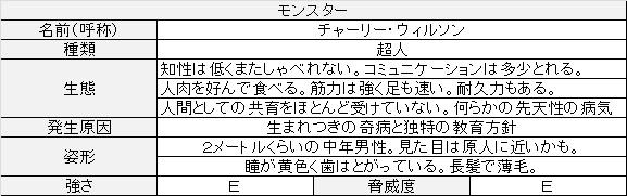 f:id:toush80:20200201145900j:plain
