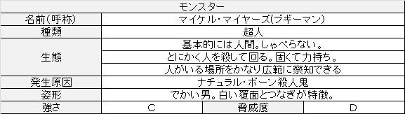 f:id:toush80:20200204011803j:plain