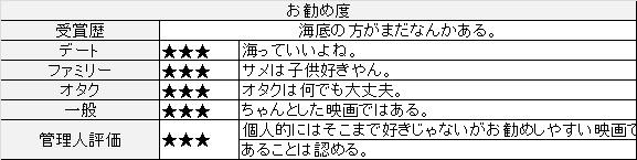 f:id:toush80:20200206001017j:plain