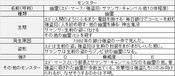 f:id:toush80:20200206004755j:plain