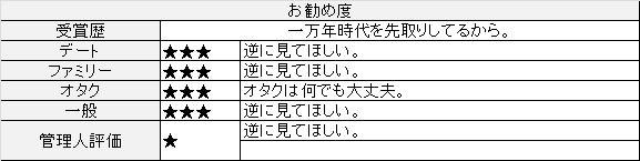 f:id:toush80:20200209151616j:plain