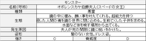 f:id:toush80:20200211152150j:plain