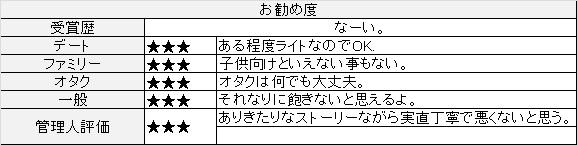 f:id:toush80:20200211152153j:plain