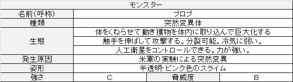 f:id:toush80:20200212002235j:plain