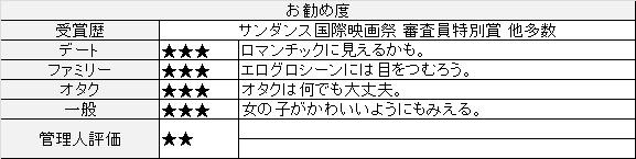 f:id:toush80:20200213220114j:plain