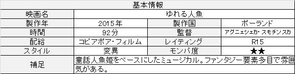f:id:toush80:20200213220118j:plain