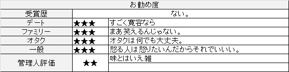 f:id:toush80:20210217145247j:plain