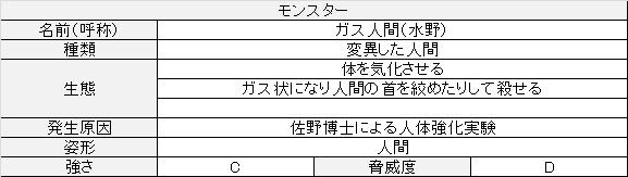 f:id:toush80:20210219121110j:plain