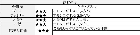 f:id:toush80:20210220142714j:plain