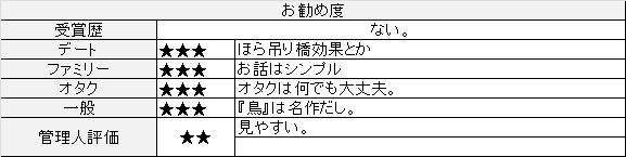 f:id:toush80:20210504232850j:plain