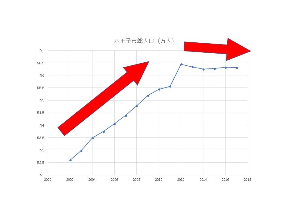 f:id:toushi-before-after:20180627120612j:plain