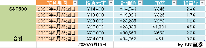 f:id:toushiriiman:20200516000545p:plain