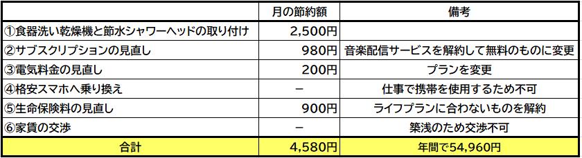 f:id:tousi-no-start:20200430104057p:plain