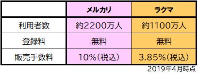 f:id:tousi-no-start:20200504152649p:plain