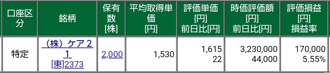 f:id:tousiwaliyasukabu:20200606231230p:plain