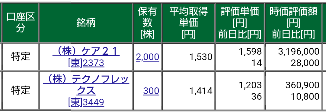 f:id:tousiwaliyasukabu:20200808082122p:plain