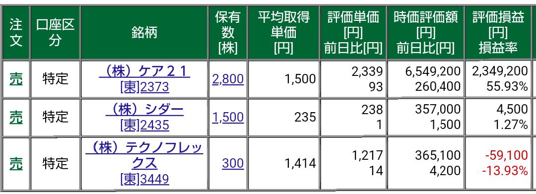f:id:tousiwaliyasukabu:20200927215806p:plain