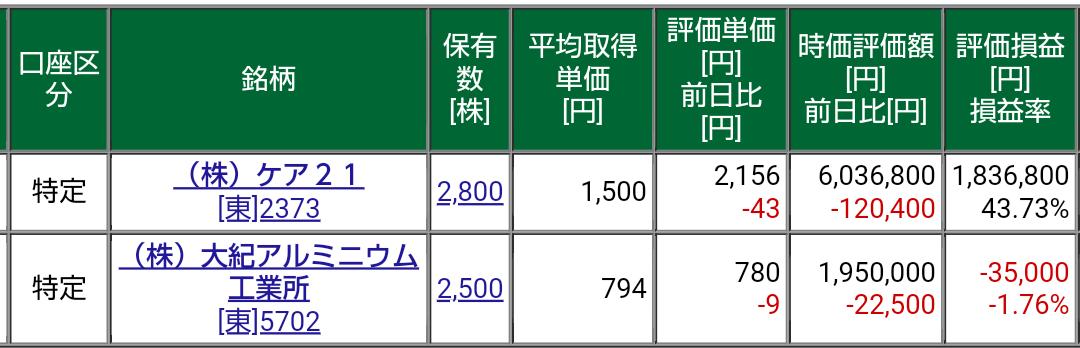 f:id:tousiwaliyasukabu:20210117230020p:plain